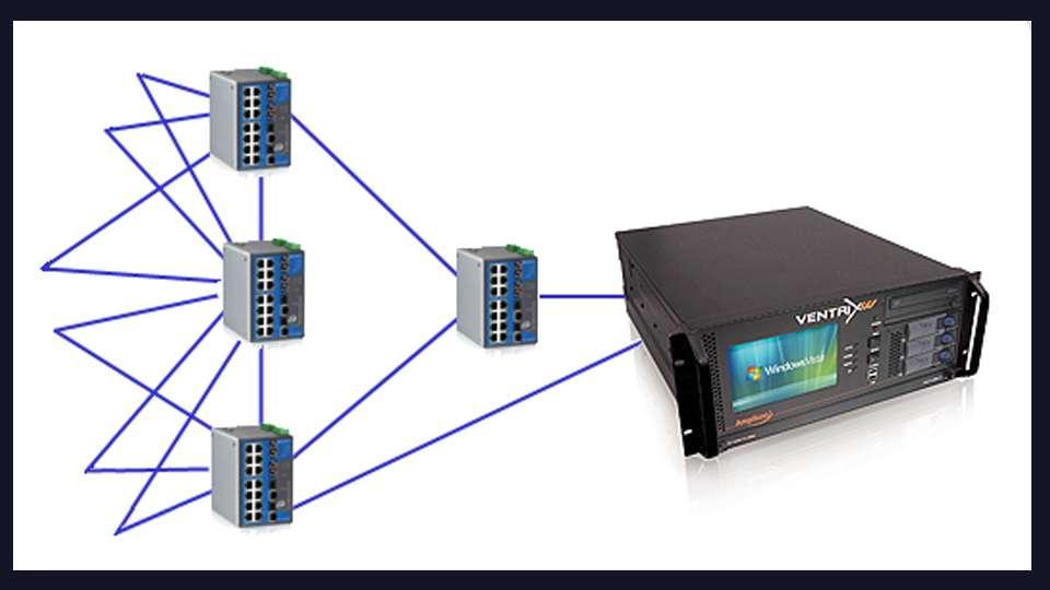 Configurar una red con redundancia nos permite tener alternativas cuando surgen problemas de red en directo