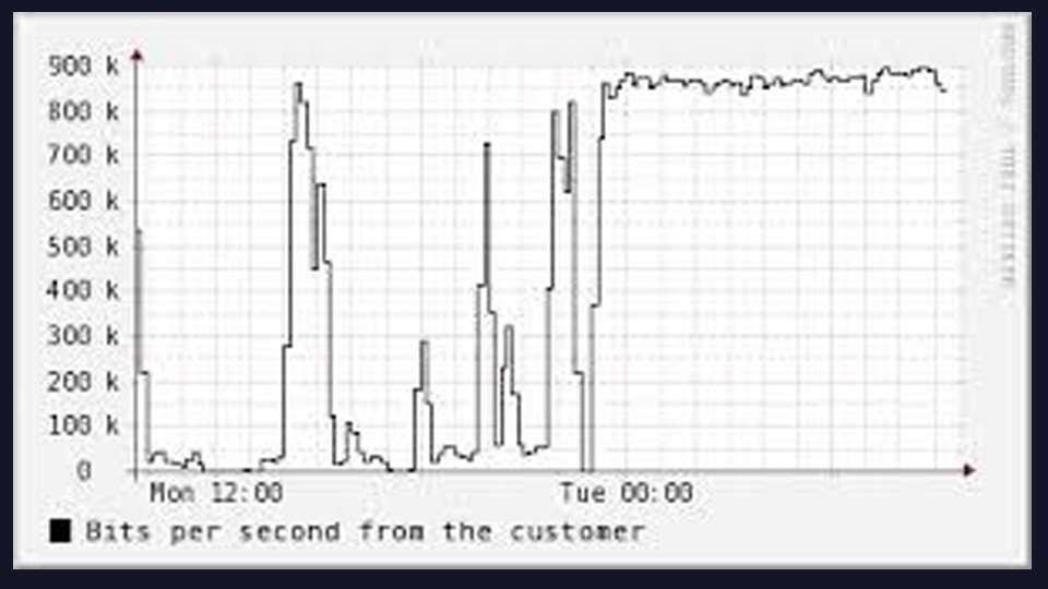 Para aplicaciones críticas es vital que monitoremos la calidad de la red