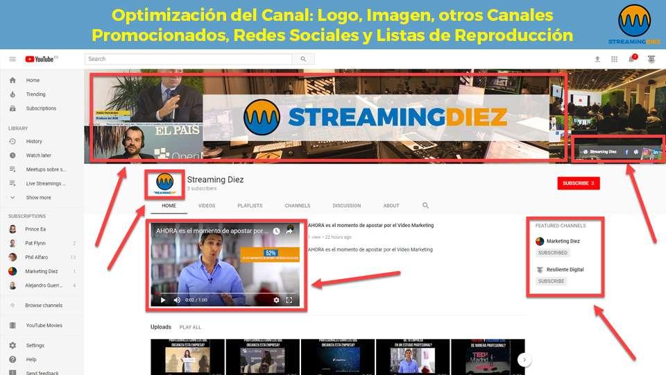 Optimización del Canal - Logo, Imagen, otros Canales Promocionados, Redes Sociales y Listas de Reproducción